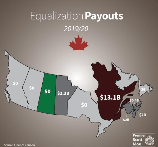 4. Equalization Payout