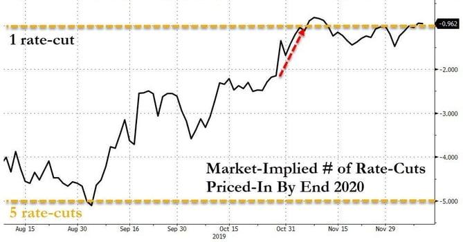 4. Market Implied