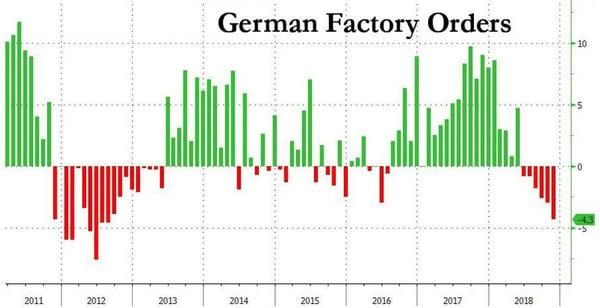 5. German Factory