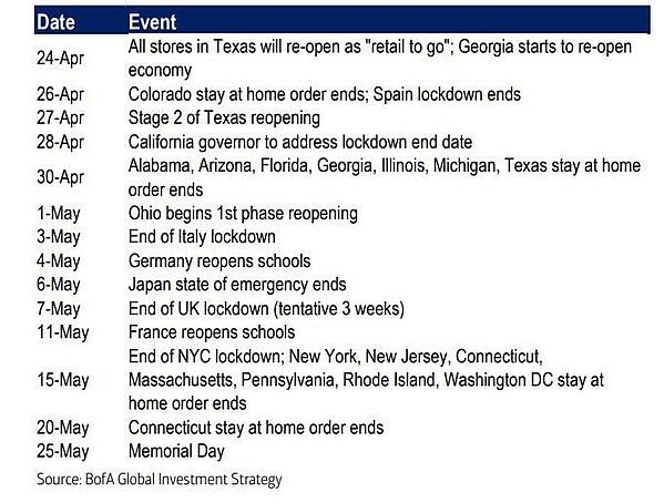 6. events