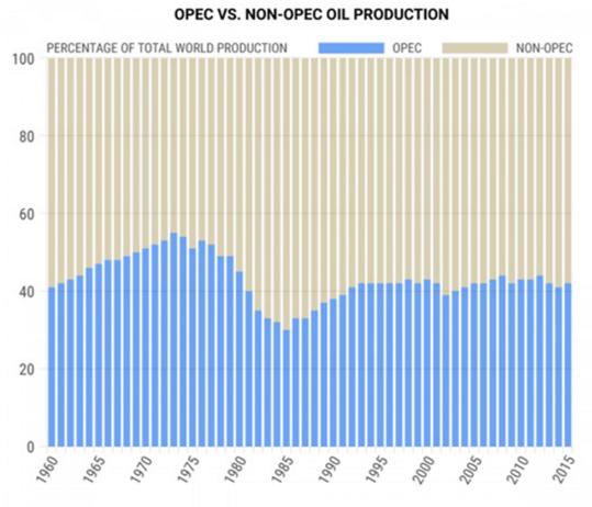 5. OPEC.png