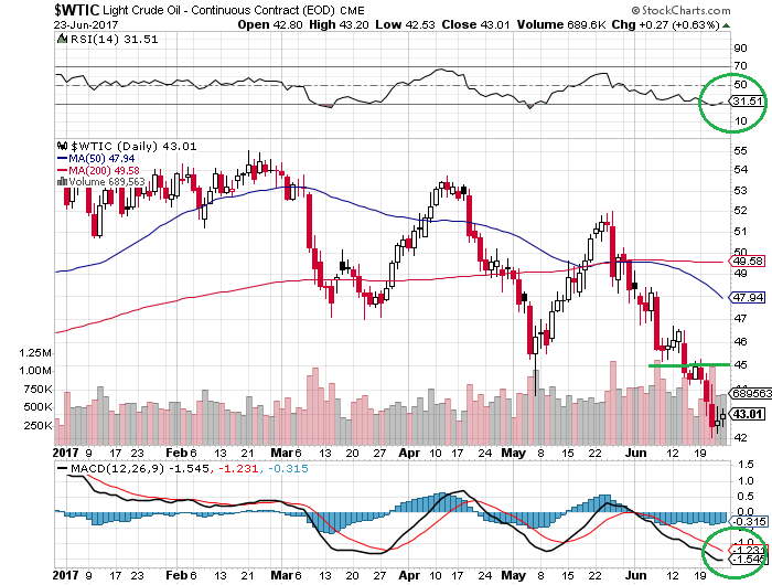 4. Light Crude Oil.png
