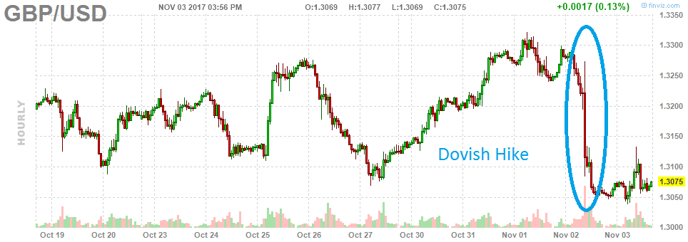 4. GBP USD.png
