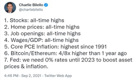 Fig 4 Charlie Bilello Tweet